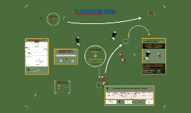 Copy of  FUTBOL