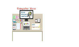 Copy of Types Of Computer Virus