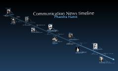 Communication News Timeline