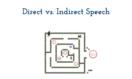 Copy of Direct vs. Indirect Speech