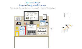 Copy of Internal Approval Process