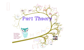 Copy of Pert Theory