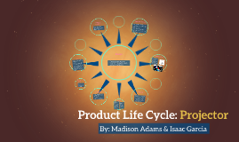 Product Life Cycle: Projector