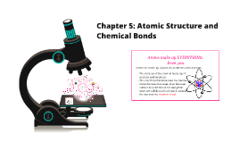 Chapter 5: Atomic Structure and Chemical Bonds