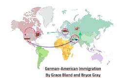 German-American Immagration