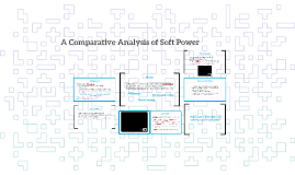 A Comparative Analysis of Soft Power