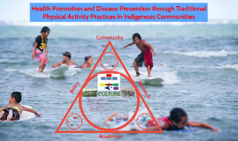 Copy of Health Promotion and Disease Prevention through Traditional
