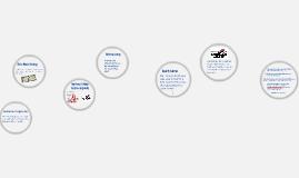 Southwest Airlines Customer Segmentation
