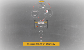 Comprehensive ICAP Quality Improvement package