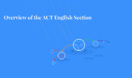 Overview of the ACT English Section