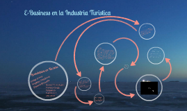 E-Business en la Industria Turistica