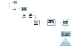 Copy of CLASES DE TURISMO EN LA PROVINCIA DE CADIZ