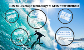How to Leverage Technology to Grow Your Business