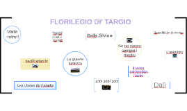 Copy of Florilegio