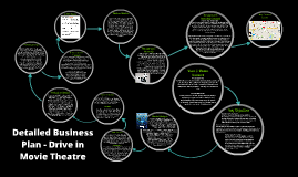 Copy of Detailed Business Plan - Drive in Movie Theatre