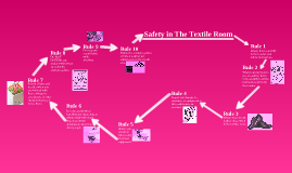Copy of Safety in The Textiles Room