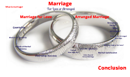 Copy of Marriage