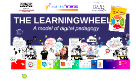 The LearningWheel ...a model of digital pedagogy