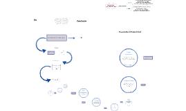 Presentación del protocolo de investigación