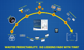 Wasted Predictability: Do Lessons Fade With Time?