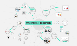 Sector Industrial Manufacturero