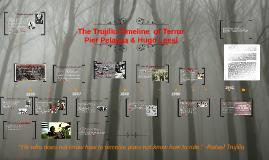 The Trujillo Timeline of Terror