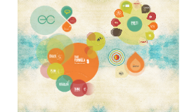 Enriched Creative Prezi benefits