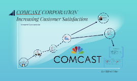 comcast strengths and weaknesses