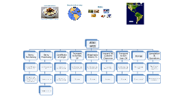 ASAI Presentation 2
