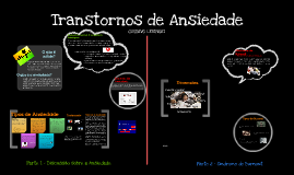 Copy of Transtorno de Ansiedade