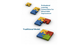 Traditional PLCs
