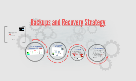 Backups and Recovery Strategy
