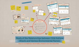 Study of the Relationships between Child Asthma Attacks and