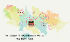Transition to Kindergarten Parent info night 2015
