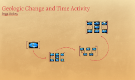 Geologic Change and Time Activity