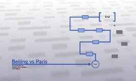 Beijing vs Paris