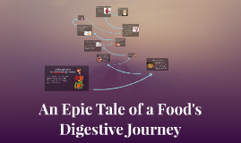 Copy of An Epic Tale of a Food's Digestive Journey