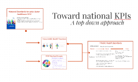 Toward national KPIs