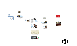 District Highlights: December 5, 2011 (web)