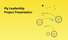 My Leadership Project Presentation