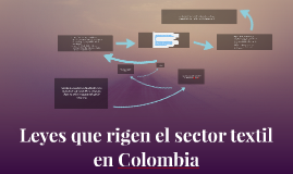 Copy of Leyes que rigen el sector textil en Colombia