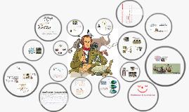 Copy of Teorías de la Evolución