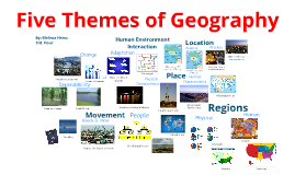 Copy of Five Themes of Geography by melissa heinz on Prezi