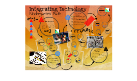 Integrating Technology into Kindergarten Math