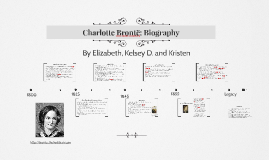 Copy of Charlotte Brontë: Biography