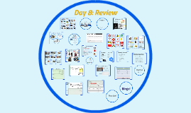 Day 8: Review