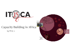 Capacity Building in Africa