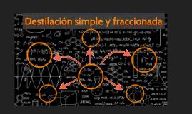 Destilación simple y fraccionada