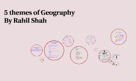 5 themes of Geography By Rahil Shah