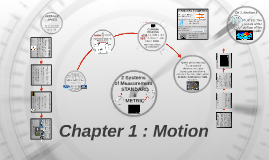 Chapter 1 : Motion